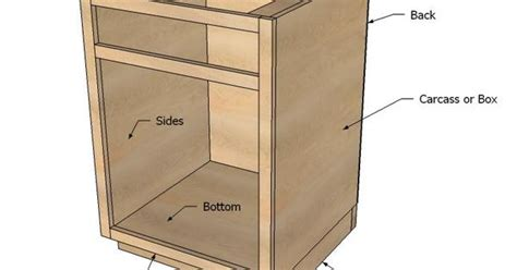 Kitchen Cabinets 101 Kitchen Base Cabinets 101 White For The House Pinterest Cabinets White And Search