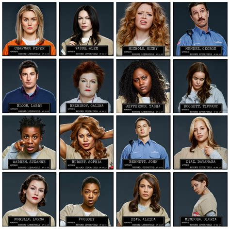list of orange is the new black characters wikipedia orange is the new black cinema or cine meh