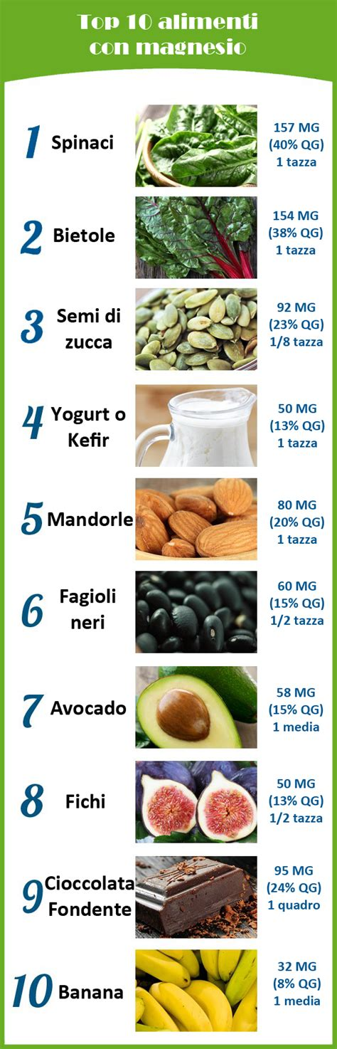 alimenti con magnesio top 10 alimenti con magnesio salute e benessere salud