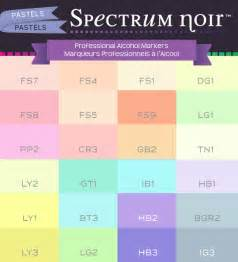 spectrum noir color chart color charts spectrum noir colouring system from crafter