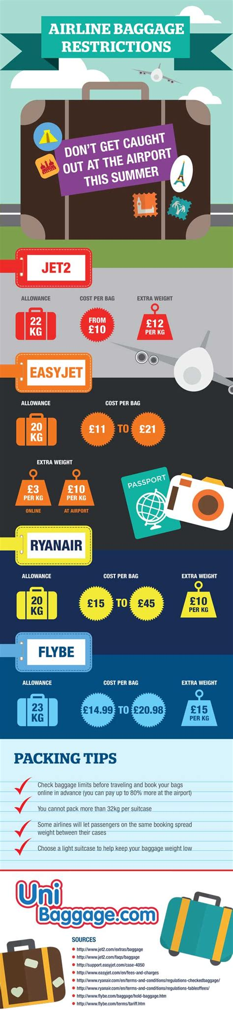 airline baggage limit gdl rules airline baggage allowance uni baggage uni baggage