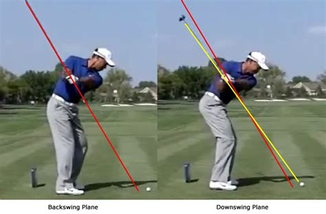 golf swing on plane easy swing plane m lord