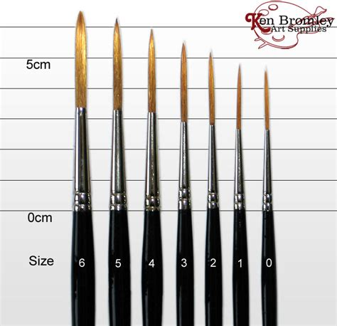 prolene riggers brush series 103 ken bromley supplies