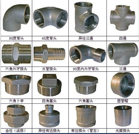 Plumb Parts by China Plumbing Parts China Cross Valves