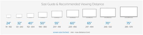 Size Of Tv For Room by Choosing The Right Size Tv For Your Living Room