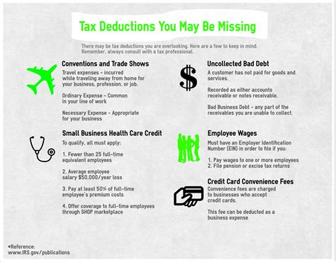 Mba Tax Deduction by Are You Missing Tax Deductions Self Storage Insider
