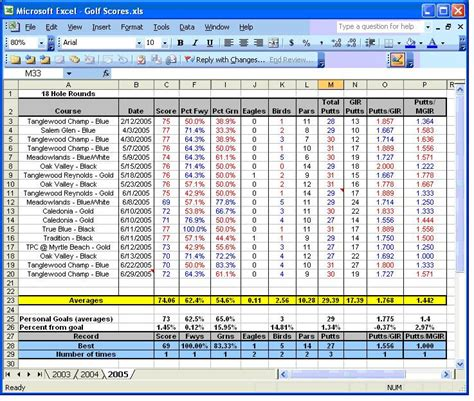 Golf Stat Tracker Spreadsheet by Golf Scoring Spreadsheet Search Engine At Search