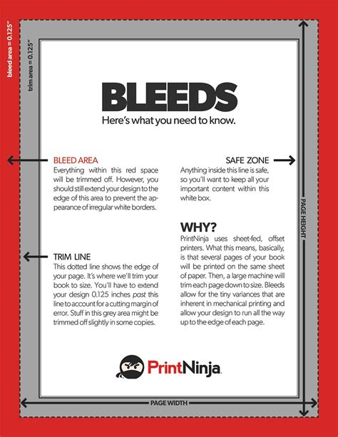 where the line bleeds a novel books bleed printing explanation and tutorial