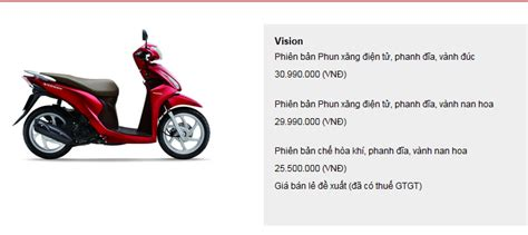 xe vision 2015 gia xe vision moi nhat newhairstylesformen2014 com