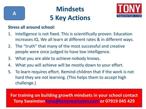 Sip Home Plans Growth Mindset Lesson Plans St Peter S Primary