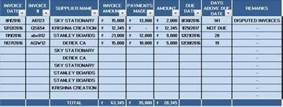 account payable template accounts payable with aging excel template