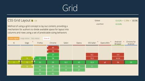 javascript layout system css vs javascript trust vs control