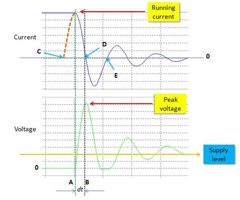 inductive kick calculation inductive kickback calculation 28 images figure 15 miscellaneous diode applications