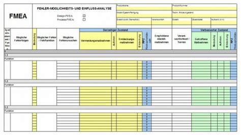 Design Review Vorlage Fmea Fehlerm 246 Glichkeits Und Einflussanalyse Fmea Risikoanalyse