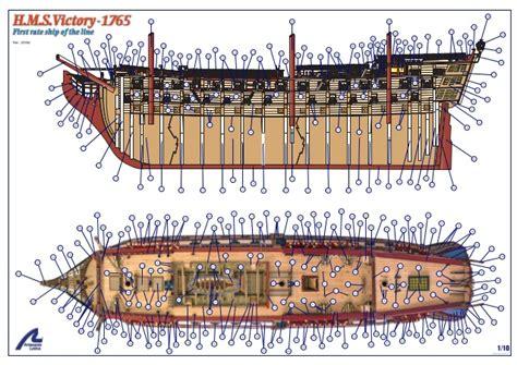 hms victory deck plans hms victory construction plan by artesania
