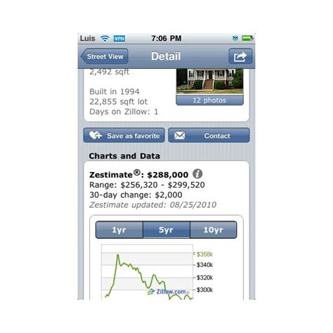 Is There A Real Free Phone Lookup Zillow Real Estate Search For Iphone