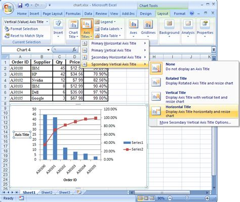 format x axis excel image gallery excel x