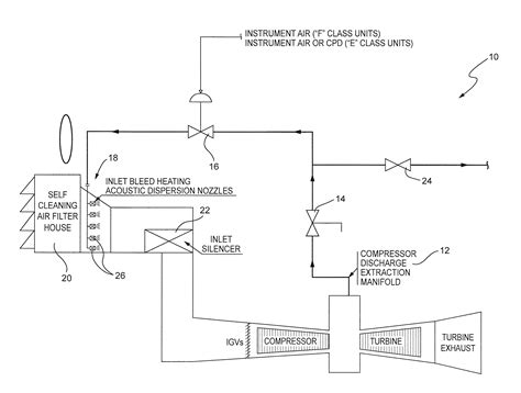 in heat bleeding patent us8272222 inlet bleed heat system with ejector mixer nozzles for noise