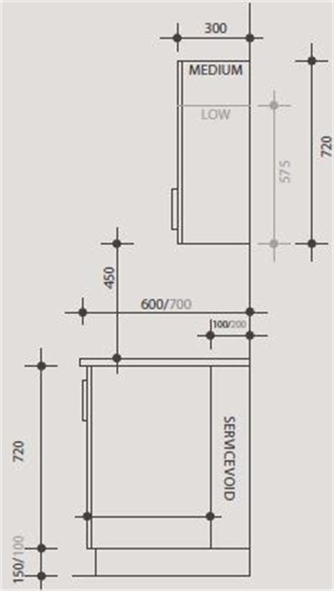 what is the standard height of kitchen cabinets kitchen cabinet dimensions wall cabinet height and