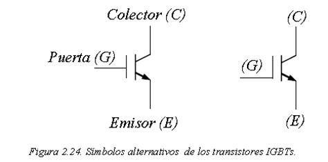 transistor igbt funcionamiento pdf transistor igbt simbologia 28 images transistor igbt simbologia 28 images como funciona um
