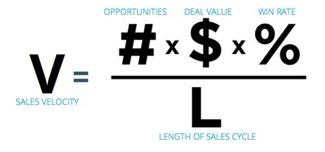 when the sales velocity equation doesn t accelerate sales
