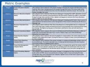 rego university preparing metrics that matter ca ppm ca