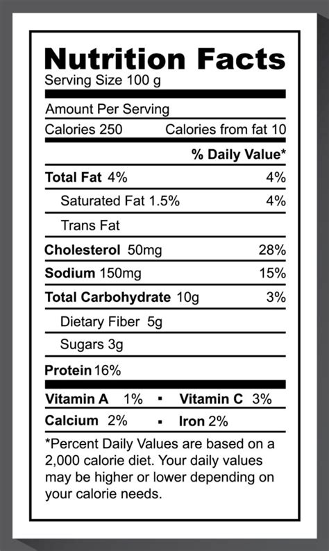 decoding the nutrition label on food products