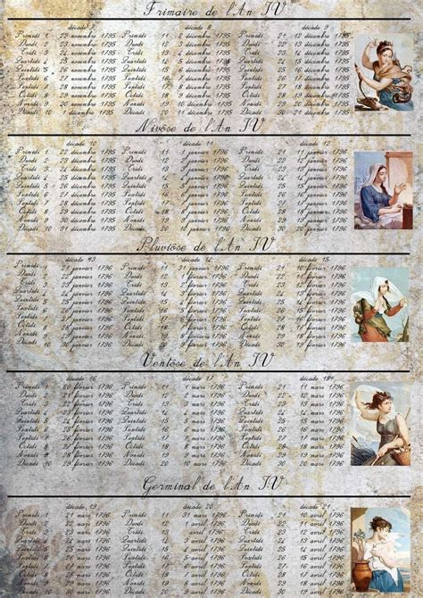 Le Calendrier Republicain Aide De Jeu Khaos 1795 Le Calendrier R 233 Volutionnaire