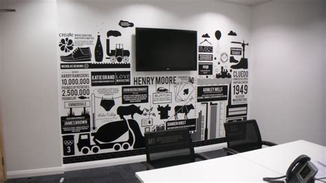 infographic wall infographic wall graphics and decals fastsigns 174