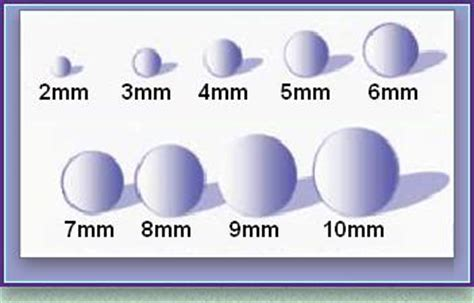 bead mm size chart use this millimeter size chart to see what each size bead