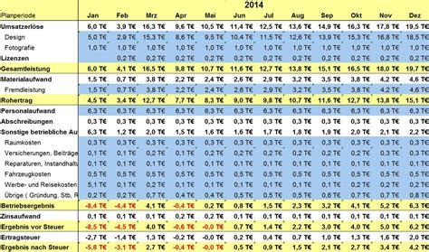 Muster Angebot Vortrag Kostenlose Excel Finanzplan Vorlagen Im Vergleich
