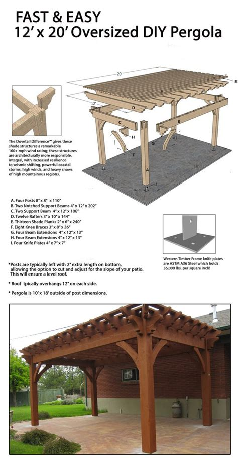 fast and easy diy freestanding shadescape pergola home