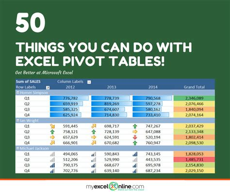 excel pivot table training free 50 things you can do with excel pivot tables free pivot