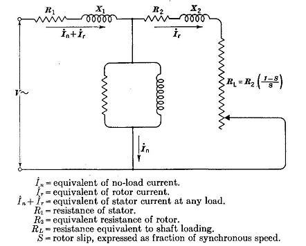 3 phase induction motor circuit diagram the simplified circle diagram