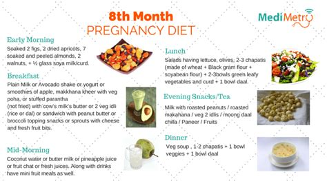 pregnancy guide a month by month pregnancy guide for time with all the helpful tips and information that you need books pregnancy diet archives medimetry consult doctor