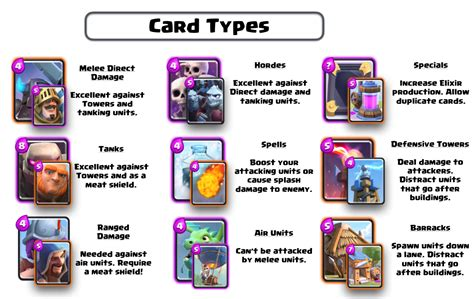 Clash Royale Gift Card - clash royale cards mobile games ui pinterest