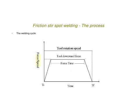 friction stir welding research paper friction stir welding