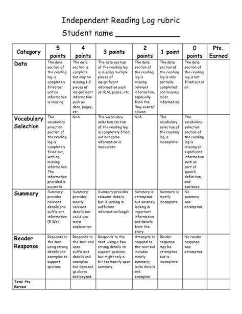 Reading Essay Rubric by 1000 Images About Rubrics On Math Notebooks Student And 5th Grade Writing