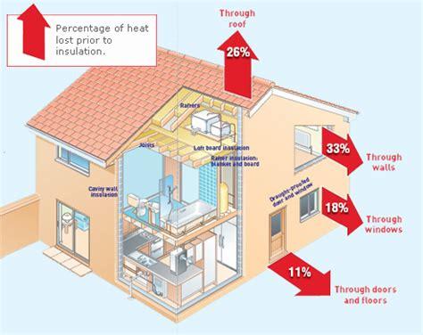 insulation diagram energy efficient housing one in a billion