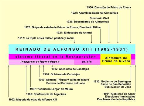 resumen de la biografia de alfonso x el sabio historia quot historia magistra vitae est