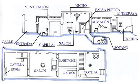 Mansion Floorplan un imperio urbano