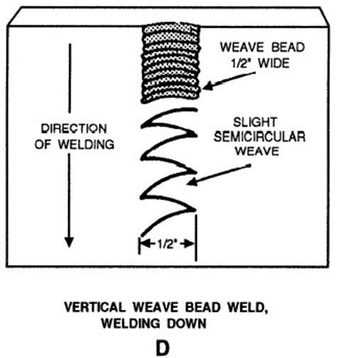 welding bead definition welding resources and tips
