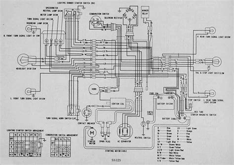 honda xrm wiring diagram wiring diagram and schematic