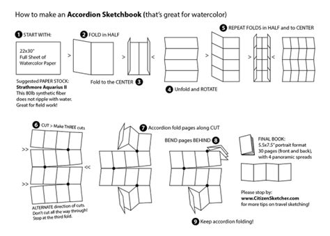Paper Booklet Folding - make you own accordion fold travel journals for watercolor