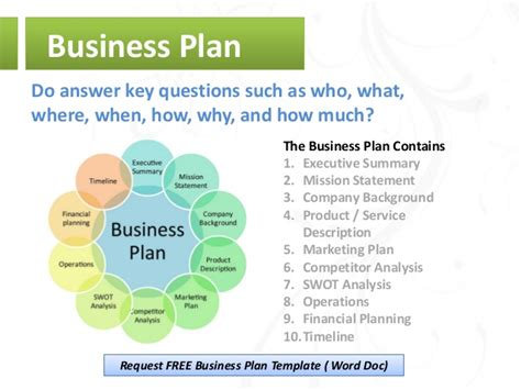 templates for mlm business mlm business