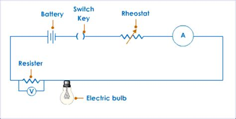 about electric circuit electric circuits tutorvista