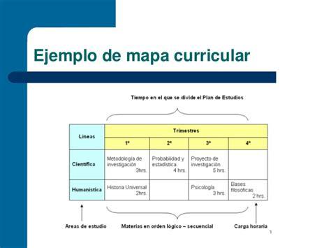Definicion De Modelo Curricular Educativo Diapositivas Dise 241 O Curricular