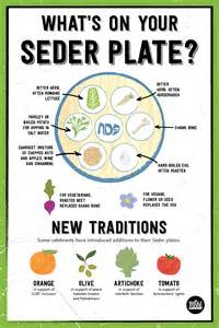 seder plate symbols template best 25 passover meal ideas on seder
