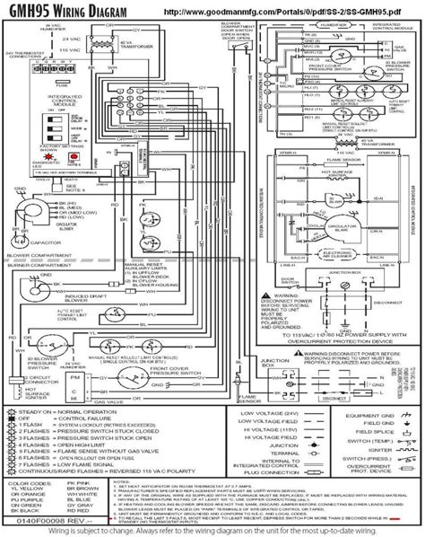 gas furnace wiring diagram wiring