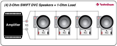 wiring diagram rockford r2 d2 rockford fosgate r2 10